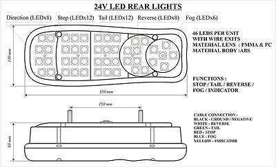 set of 2 led rear tail truck lights for daf iveco scania. Black Bedroom Furniture Sets. Home Design Ideas